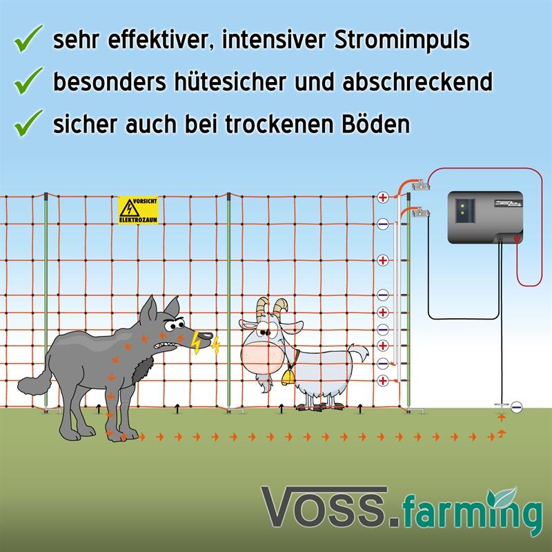 27281-Wolfsnetz-Elektrozaun-Elektronetz-zur-Wolfsabwehr-Voss.farming.jpg