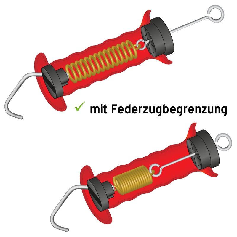 44397-Torgriff-rot-Federzugbegrenzung-Querschnitt.jpg