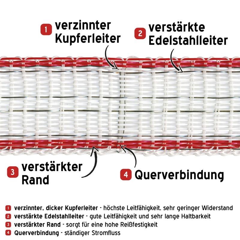 44565-Breitband-fuer-den-Weidezaun-Weideband-VOSS.farming.jpg