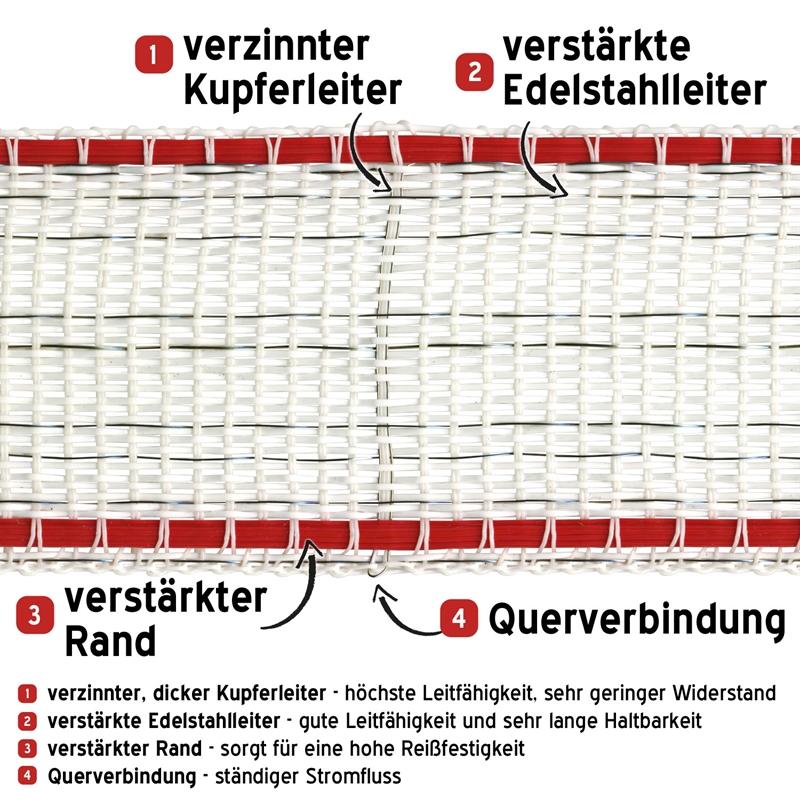 44566-Weidezaunband-40mm-Elektrozaunband-VOSS.farming.jpg