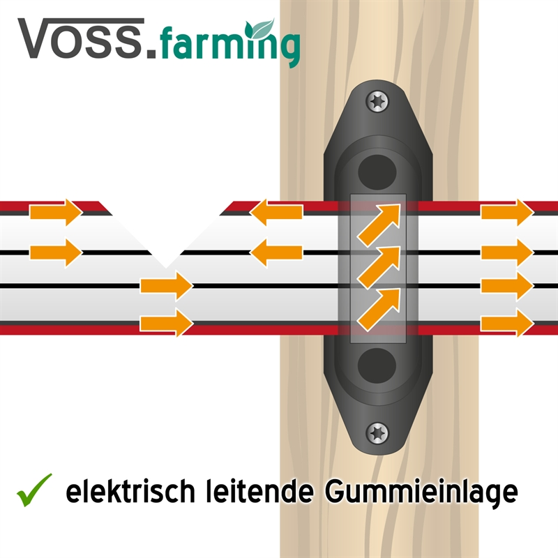 44632-Profiisolator-Eckisolator-Streckisolator-Weidezaunbandisolator-Voss.farming.jpg
