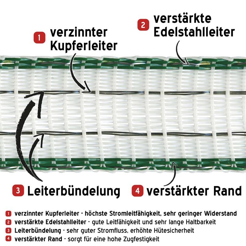 44674-Weideband-20mm-Elektrozaunband-fuer-Pferdeband-VOSS.farming.jpg