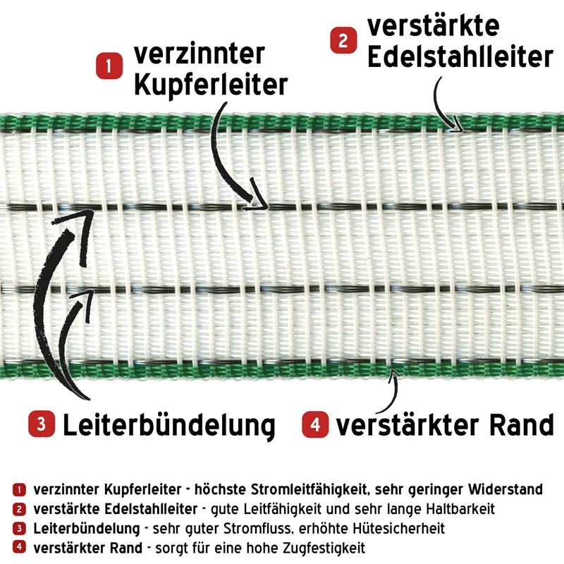44675-Weideband-Weidezaunband-40mm-VOSS.farming.jpg