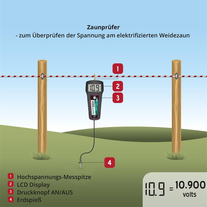 44876-voss-farming-zaunpruefer-digital-anwendung-praxisbild.jpg