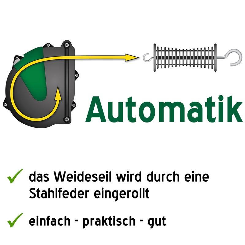 44935-Flexigate-Flexi-Gate-flexibles-Torsystem-mit-Weidezaunseil.jpg