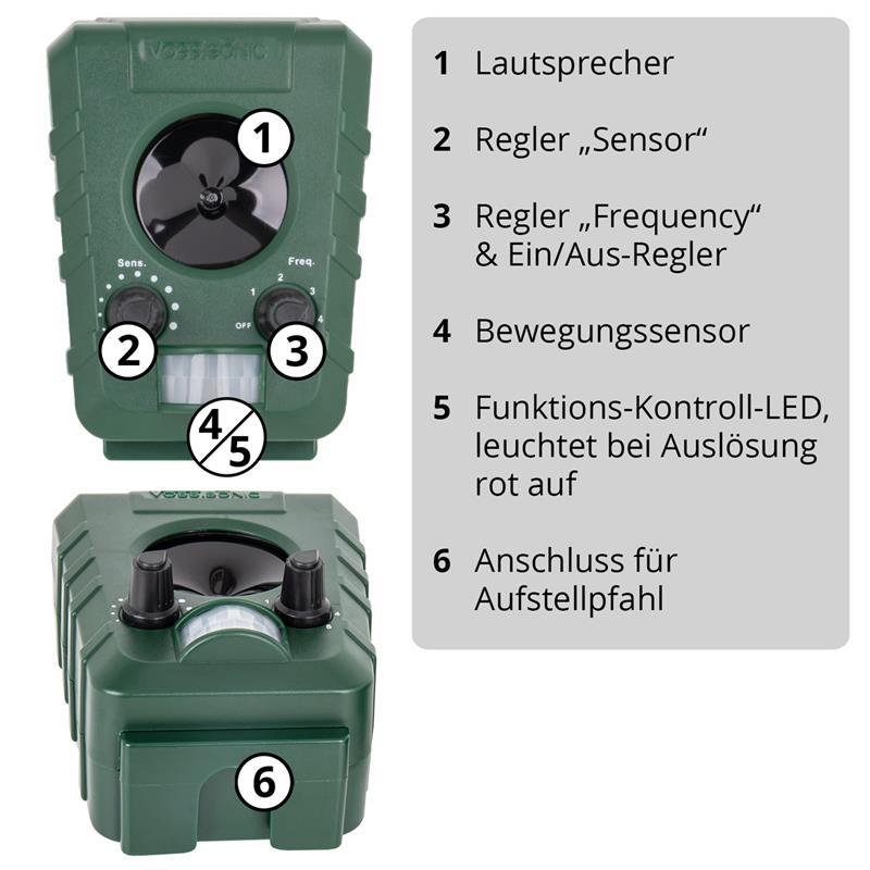 45018-voss-sonic-1200-geraetebeschreibung.jpg