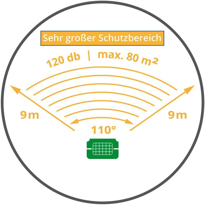 45022-5-voss-sonic-2000-grosse-reichweite-hohe-flaechendeckung.jpg