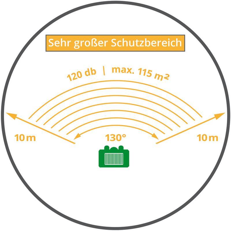 45024-4-voss-sonic-2200-grosse-reichweite-breite-flaechen-deckung.jpg