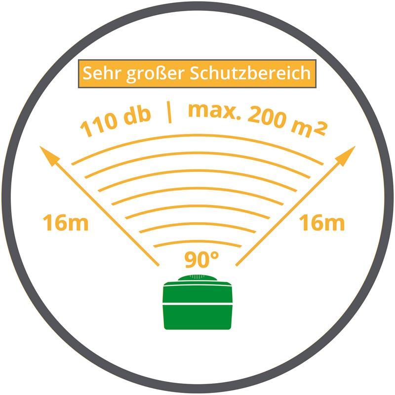 45341-5-voss-sonic-2800-grosse-reichweite-breite-flaechen-deckung.jpg