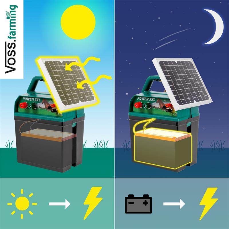 570506-voss-farming-power-xxl-b9000s-solar-funktion.jpg